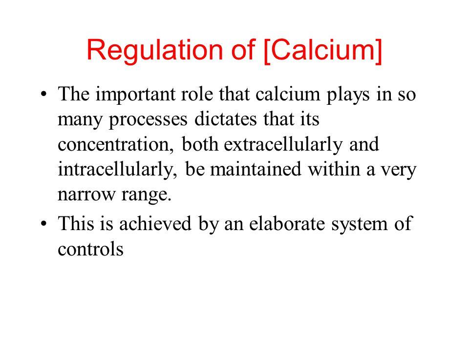 Regulation of [Calcium]